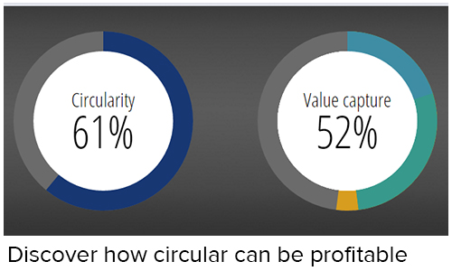 Circularity Calculator